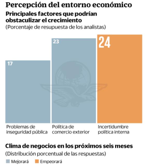 banxico pronostyica incertidumbre economica para 2019 1