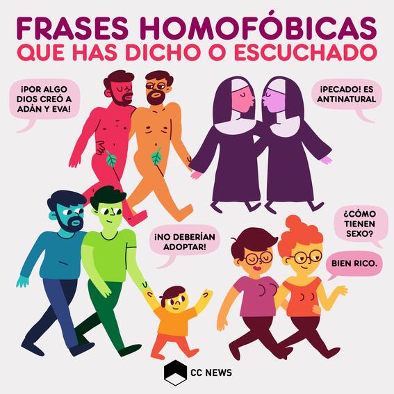 Frases Homofóbicas Que Has Dicho O Escuchado Mundo