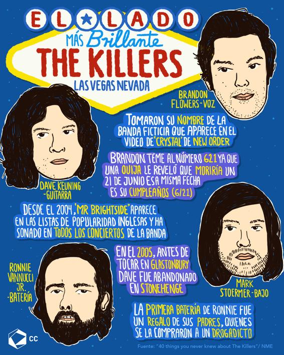 el lado mas brillante de the killers 1