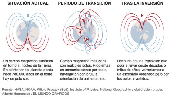 electromagnetica catastrofe 2