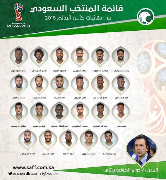 jugadores convocados de las 32 selecciones del mundial de rusia 3