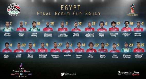 jugadores convocados de las 32 selecciones del mundial de rusia 4