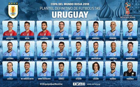 jugadores convocados de las 32 selecciones del mundial de rusia 5