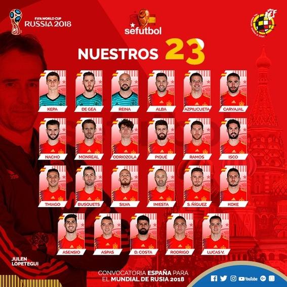 jugadores convocados de las 32 selecciones del mundial de rusia 7