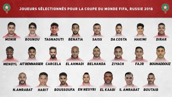 jugadores convocados de las 32 selecciones del mundial de rusia 8
