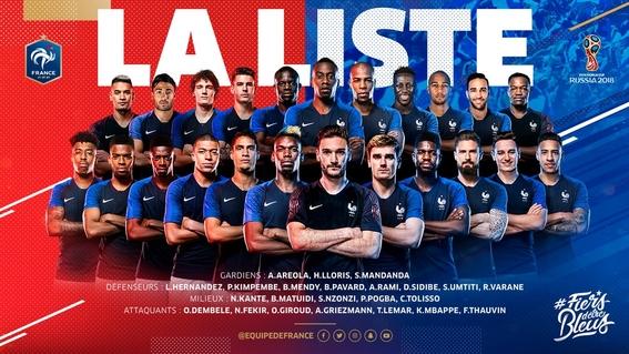 jugadores convocados de las 32 selecciones del mundial de rusia 10