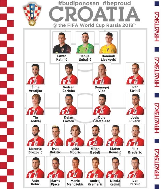 jugadores convocados de las 32 selecciones del mundial de rusia 16