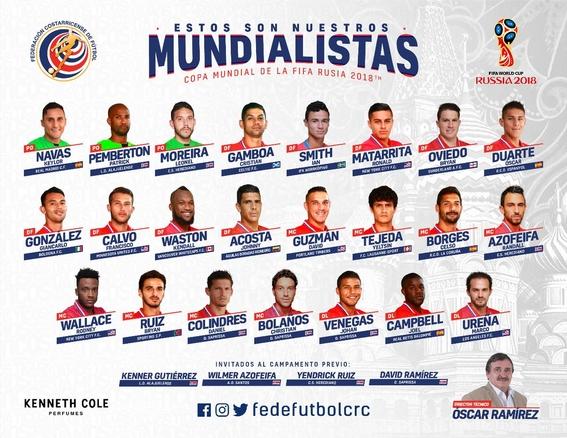 jugadores convocados de las 32 selecciones del mundial de rusia 20
