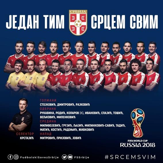 jugadores convocados de las 32 selecciones del mundial de rusia 21