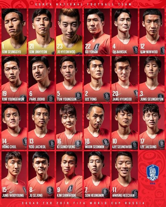 jugadores convocados de las 32 selecciones del mundial de rusia 24