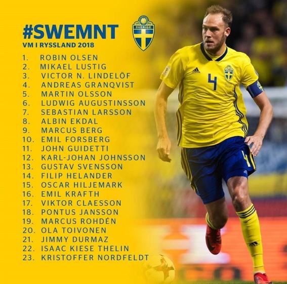 jugadores convocados de las 32 selecciones del mundial de rusia 25