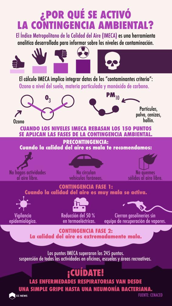 contingencia ambiental cdmx imeca contaminacion 1