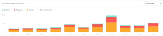 sentesis herramienta para medir menciones de candidatos en twitter 4