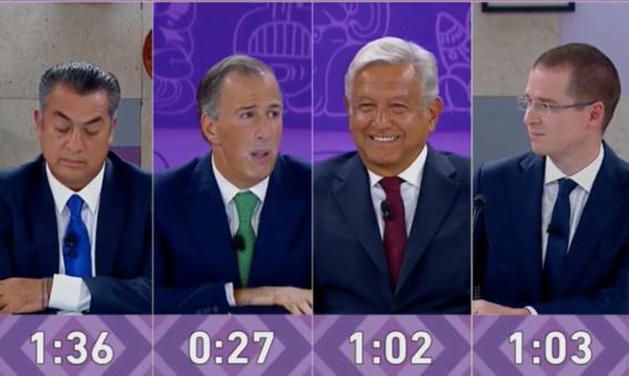 resumen del tercer debate presidencial 2018 6