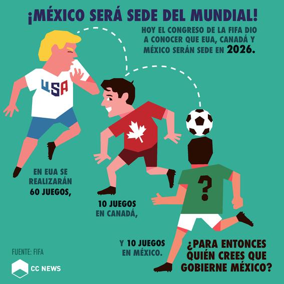 mexico sera sede del mundial 1