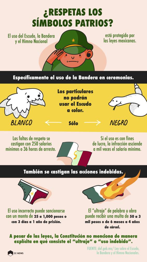 simbolos patrios mexico bandera 1