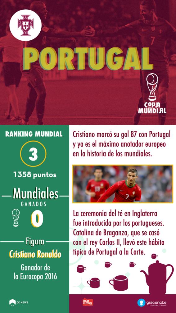 seleccion de portugal en el mundial en rusia 1