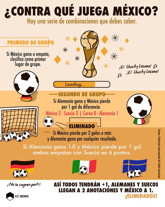 copa mundial clasificacion mexico 1
