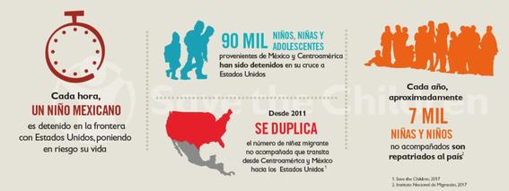 en mexico mueren 3 ninos al dia a consecuencia de la violencia 2