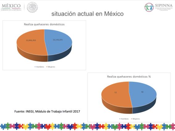 trabajo domestico es esclavitud moderna en mexico 2