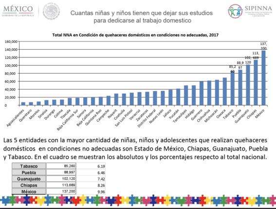 trabajo domestico es esclavitud moderna en mexico 3