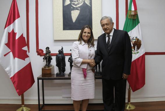 renegociacion del tlcan mexico estados unidos canada 4
