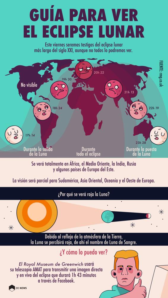 eclipselunar 1