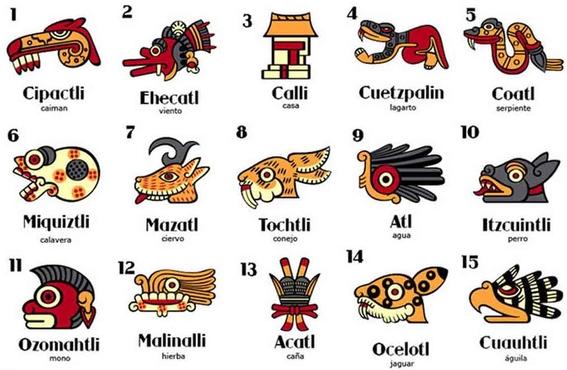 museo de antropologia imparte curso sobre lengua nahuatl 2