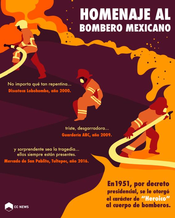dia del bombero mexicano 1
