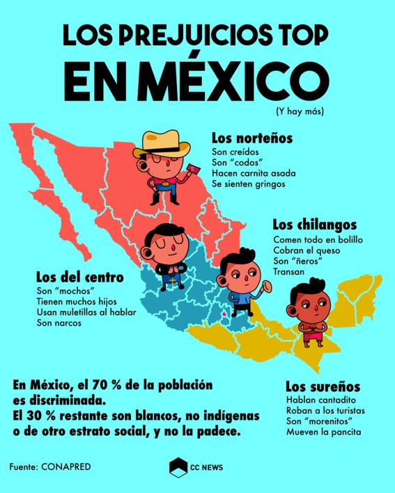 prejuicios en mexico 1