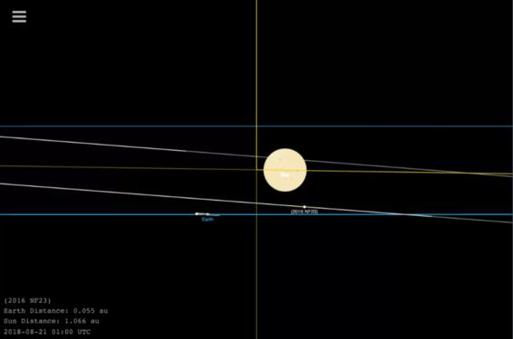 asteroide enorme se aproxima a la tierra es peligro 1