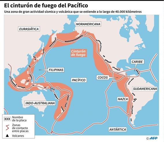 sismo en anillo de fuego implica un terremoto masivo 3
