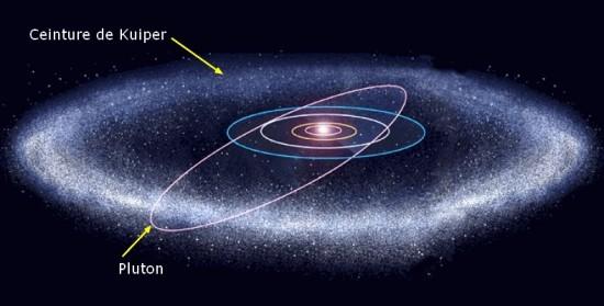 cientificos argumentan que pluton si es planeta 1