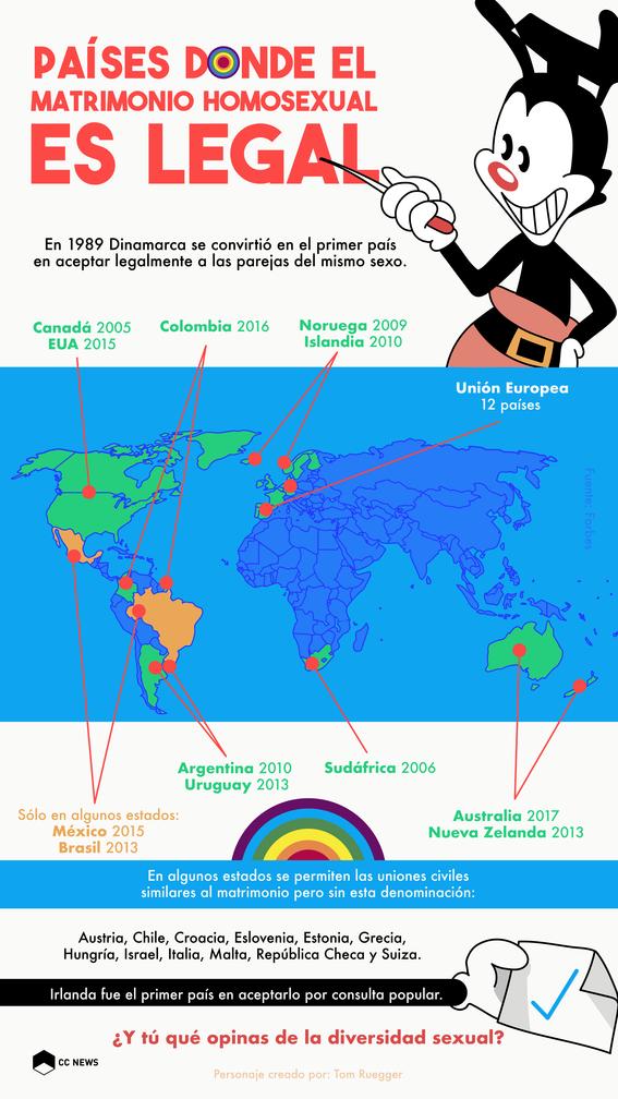 en que paises el matrimonio homosexual es legal 1