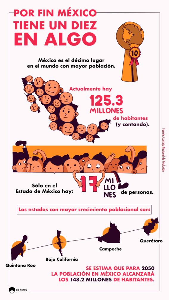 sobrepoblacion en mexico 1