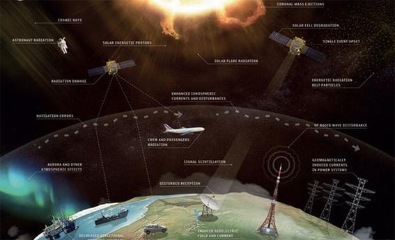 alertan de tormenta solar que afectara a todo el mundo 2
