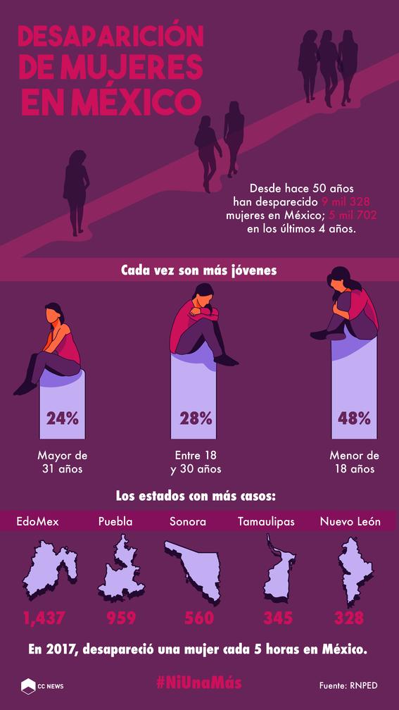 desparicion de mujeres en mexico 1