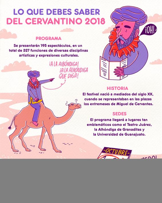 teatro danza festival cervantino 5