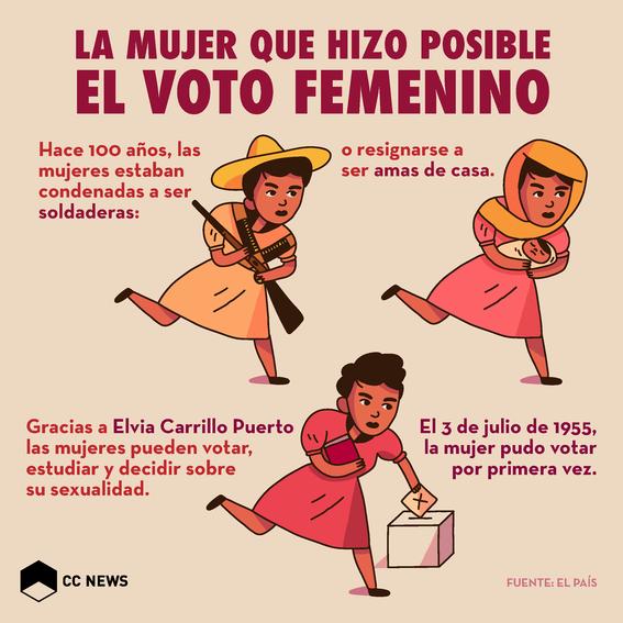 senado conmemora sufragio femenino 1