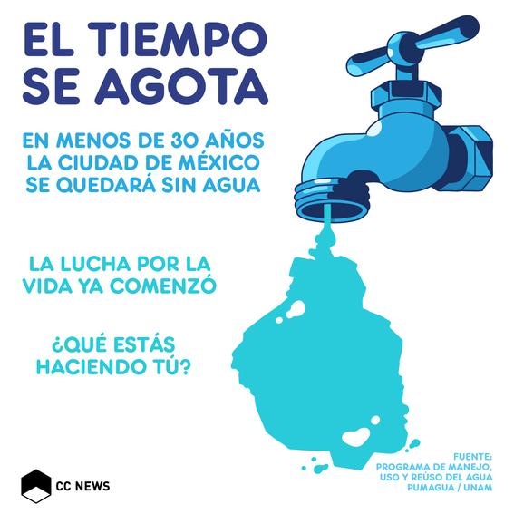 estrategia de abastecimiento de agua edo mex 1