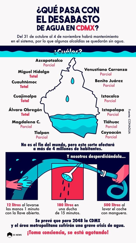 no hay clases por megacorte de agua cdmx 3