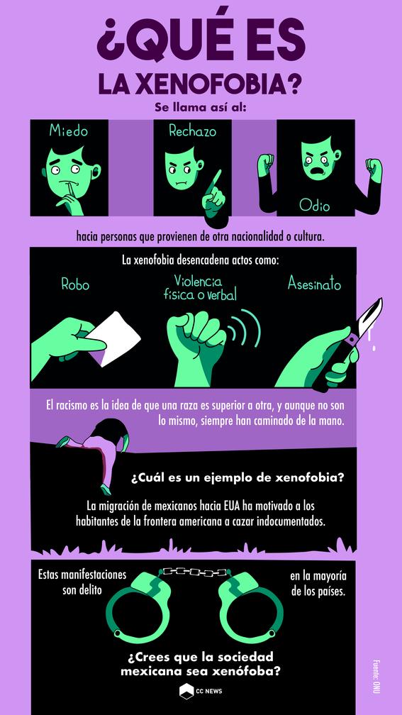 queeslaxenofobia 1