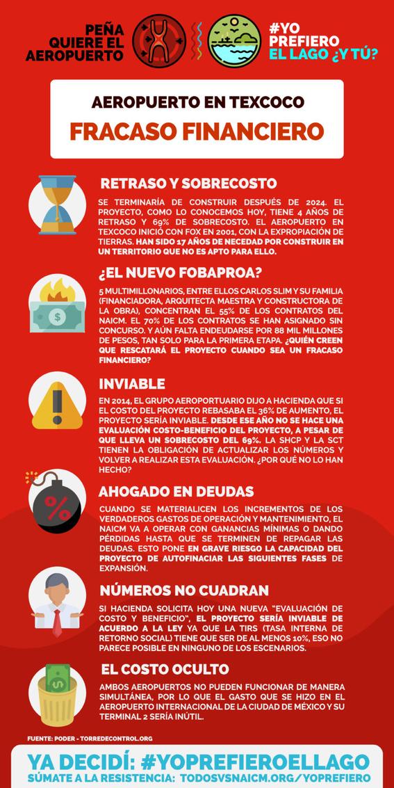 gane o pierda consulta naicm texcoco lucha sigue 3