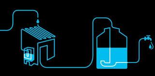 innovaciones para ahorrar agua en las cdmx 4