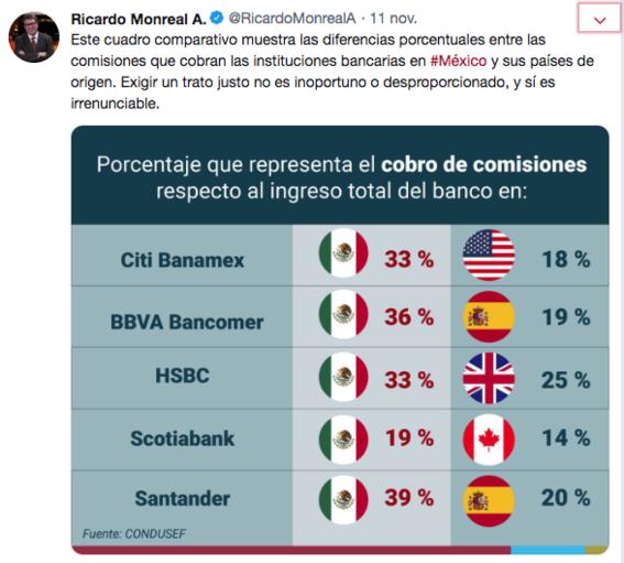comisiones bancariasmonreal 2