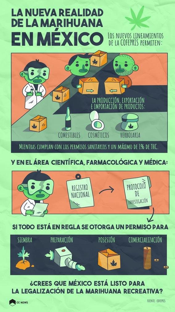 legalizacion de la marihuana en mexico 1
