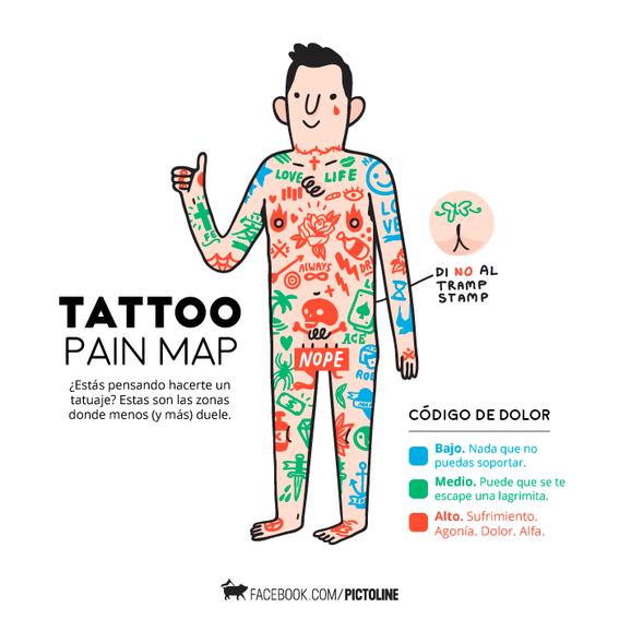 falsos mitos sobre los tatuajes 6