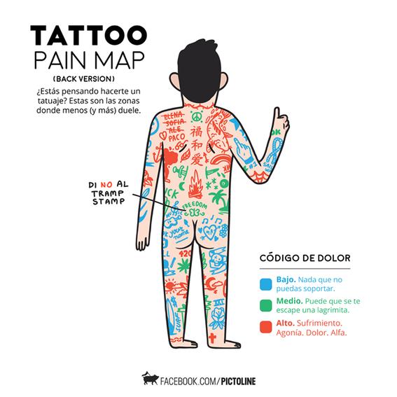 falsos mitos sobre los tatuajes 7