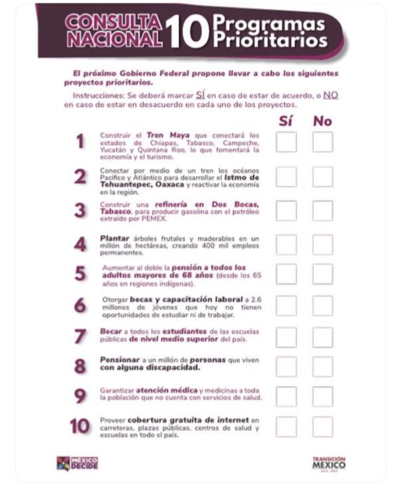 jesus ramirez nueva boleta consulta ciudadana amlo 3