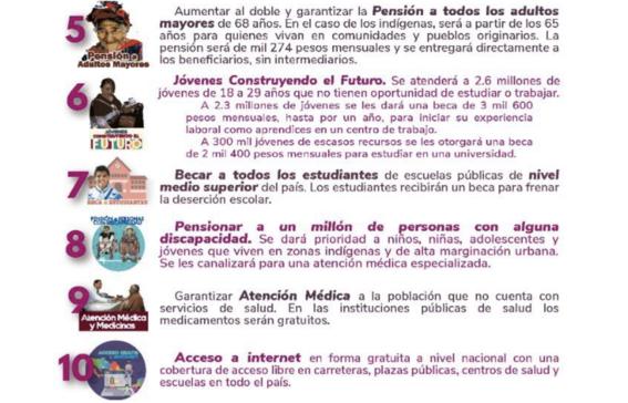 jesus ramirez nueva boleta consulta ciudadana amlo 2